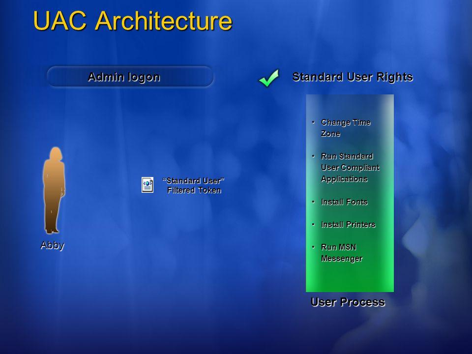 UAC Architecture Admin logon Standard User Filtered Token User Process Change Time ZoneChange Time Zone Run Standard User Compliant ApplicationsRun St