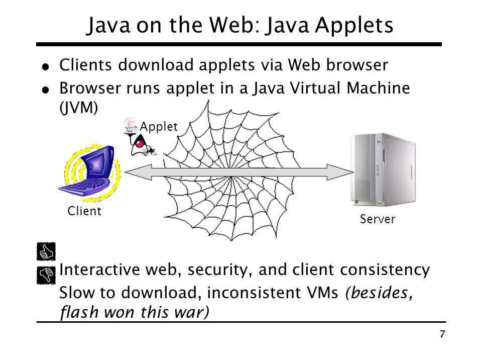 6 So Whats Java Good For? Web applications! Java Applet Server Java Applet
