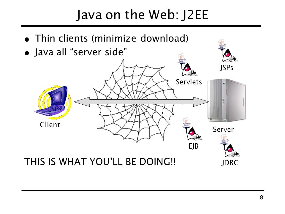 7 Java on the Web: Java Applets Clients download applets via Web browser Browser runs applet in a Java Virtual Machine (JVM) Interactive web, security