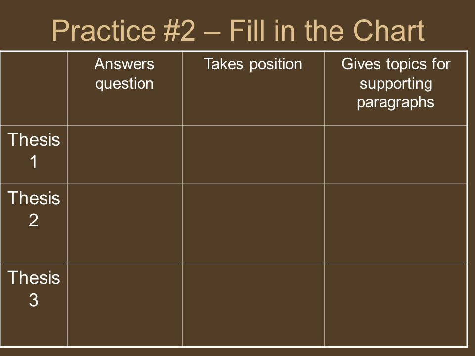 Practice #2 – Fill in the Chart Answers question Takes positionGives topics for supporting paragraphs Thesis 1 Thesis 2 Thesis 3