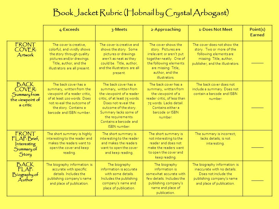 Book Jacket Rubric (Hobnail by Crystal Arbogast) 4-Exceeds3-Meets2-Approaching1-Does Not MeetPoint(s) Earned FRONT COVER: Artwork The cover is creativ