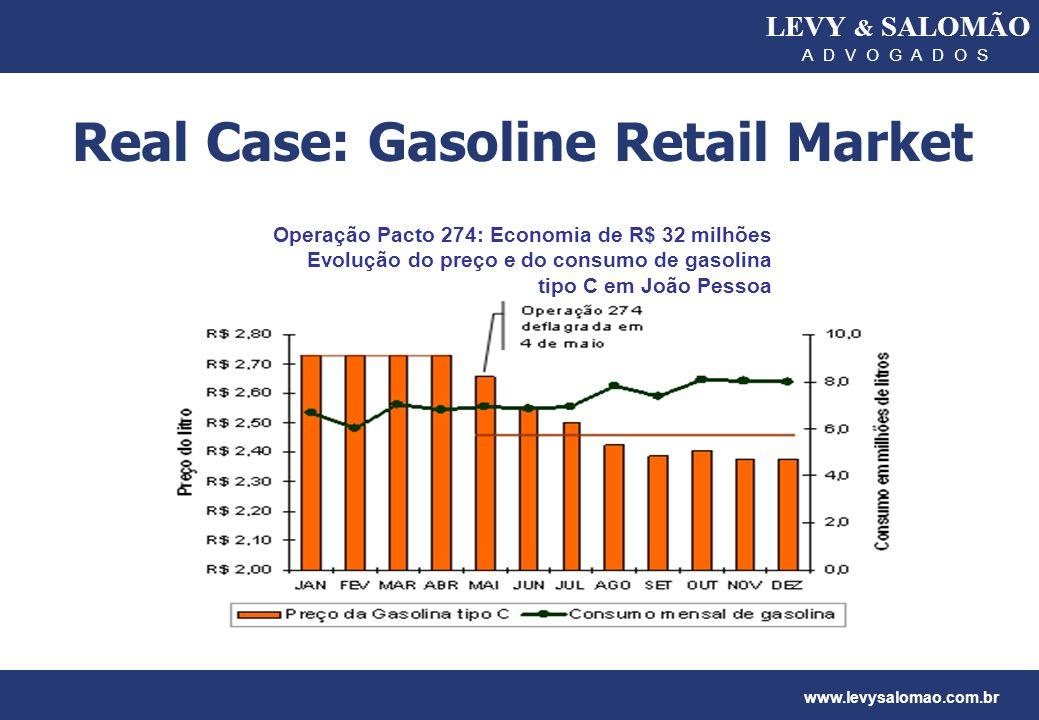 LEVY & SALOMÃO A D V O G A D O S www.levysalomao.com.br Operação Pacto 274: Economia de R$ 32 milhões Evolução do preço e do consumo de gasolina tipo