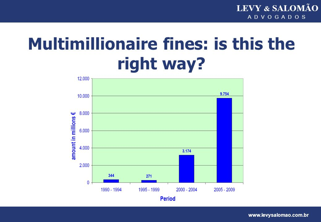 LEVY & SALOMÃO A D V O G A D O S www.levysalomao.com.br Multimillionaire fines: is this the right way?