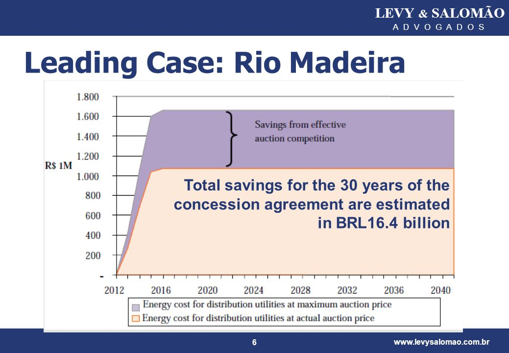 LEVY & SALOMÃO A D V O G A D O S www.levysalomao.com.br Leading Case: Rio Madeira 6 Total savings for the 30 years of the concession agreement are est
