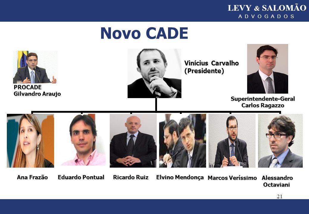 21 Vinícius Carvalho (Presidente) PROCADE Gilvandro Araujo Superintendente-Geral Carlos Ragazzo Ana Frazão Ricardo Ruiz Elvino Mendonça Marcos Veríssi