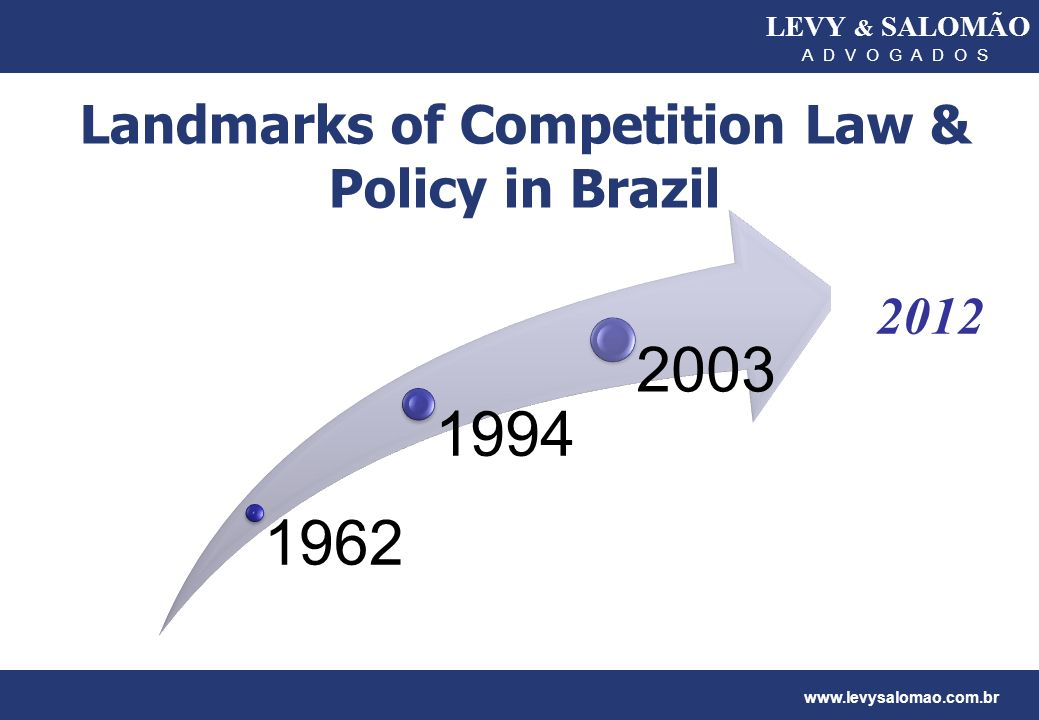 LEVY & SALOMÃO A D V O G A D O S www.levysalomao.com.br Landmarks of Competition Law & Policy in Brazil 1962 1994 2003 2012