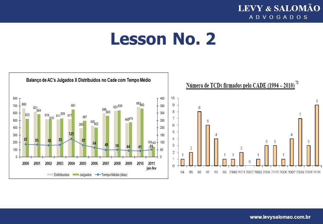 LEVY & SALOMÃO A D V O G A D O S www.levysalomao.com.br Lesson No. 2