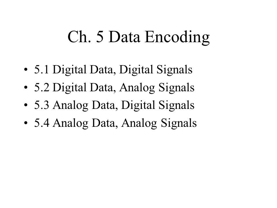 5.1 Digital Data, Digital Signals 5.2 Digital Data, Analog Signals 5.3 Analog Data, Digital Signals 5.4 Analog Data, Analog Signals
