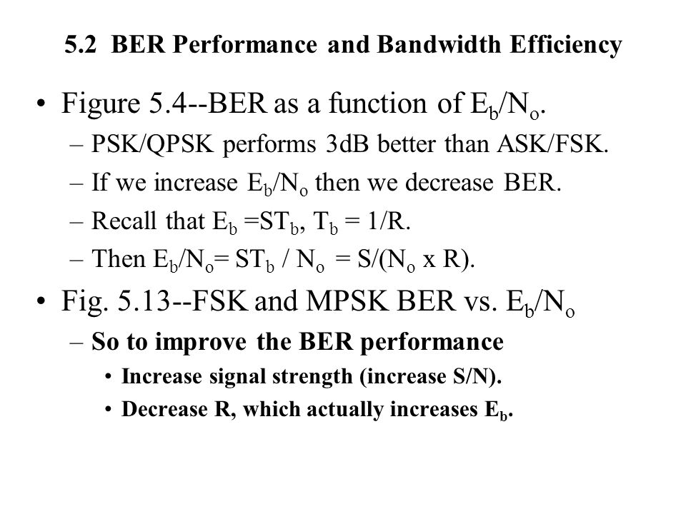 5.2 BER Performance and Bandwidth Efficiency Figure 5.4--BER as a function of E b /N o. –PSK/QPSK performs 3dB better than ASK/FSK. –If we increase E