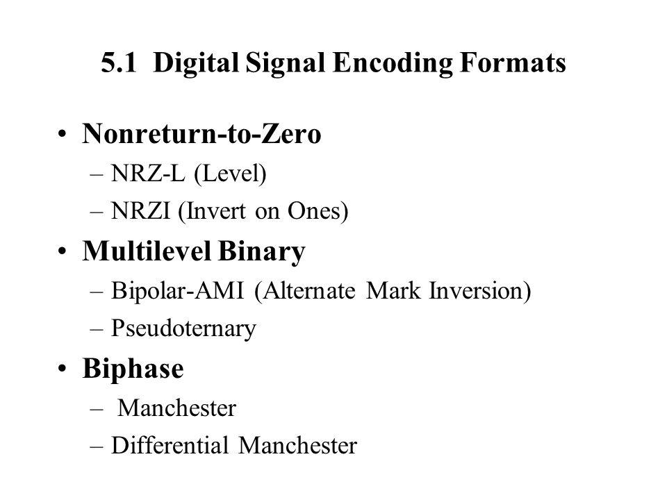 5.1 Digital Signal Encoding Formats Nonreturn-to-Zero –NRZ-L (Level) –NRZI (Invert on Ones) Multilevel Binary –Bipolar-AMI (Alternate Mark Inversion)