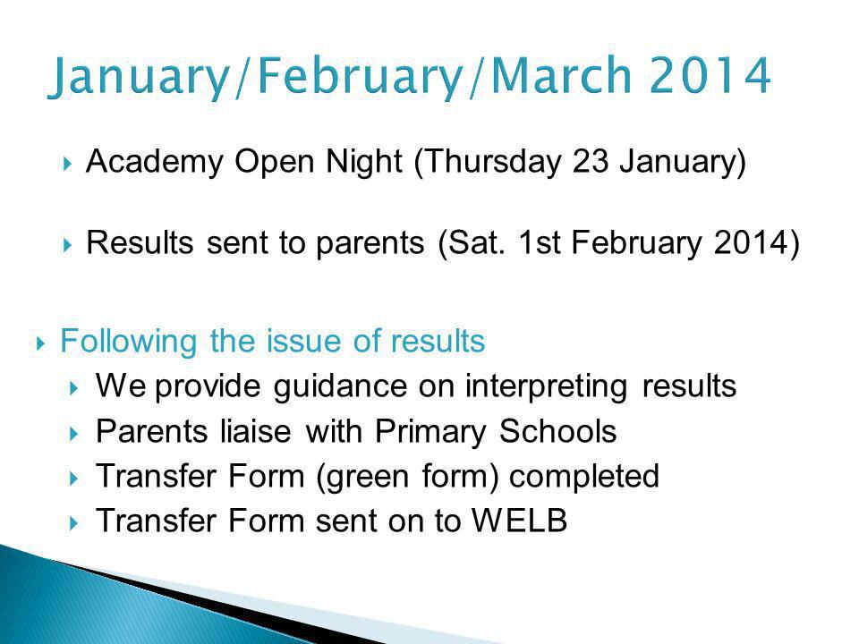 January/February/March 2014 Academy Open Night (Thursday 23 January) Results sent to parents (Sat. 1st February 2014) Following the issue of results W