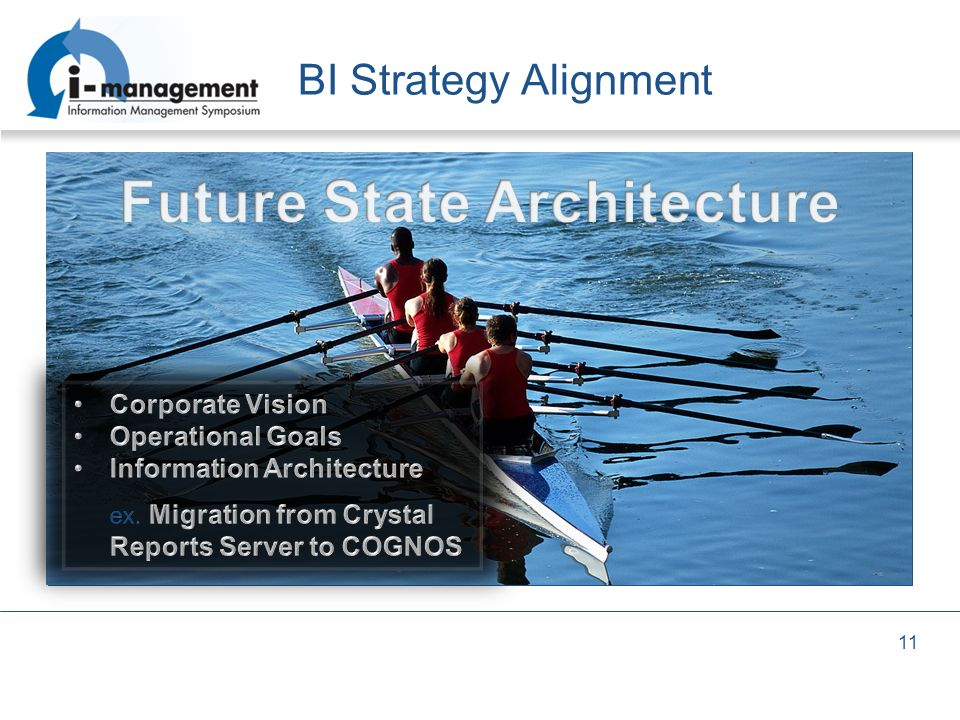 11 BI Strategy Alignment