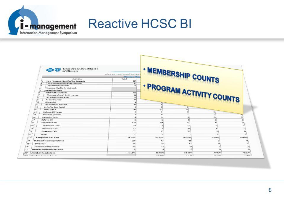 8 Reactive HCSC BI