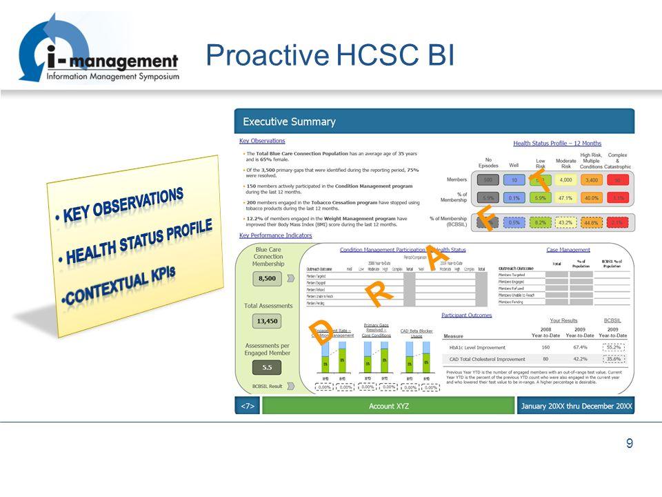 9 Proactive HCSC BI