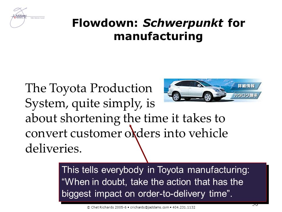 36 © Chet Richards 2005-6 crichards@jaddams.com 404.231.1132 Flowdown: Schwerpunkt for manufacturing The Toyota Production System, quite simply, is ab