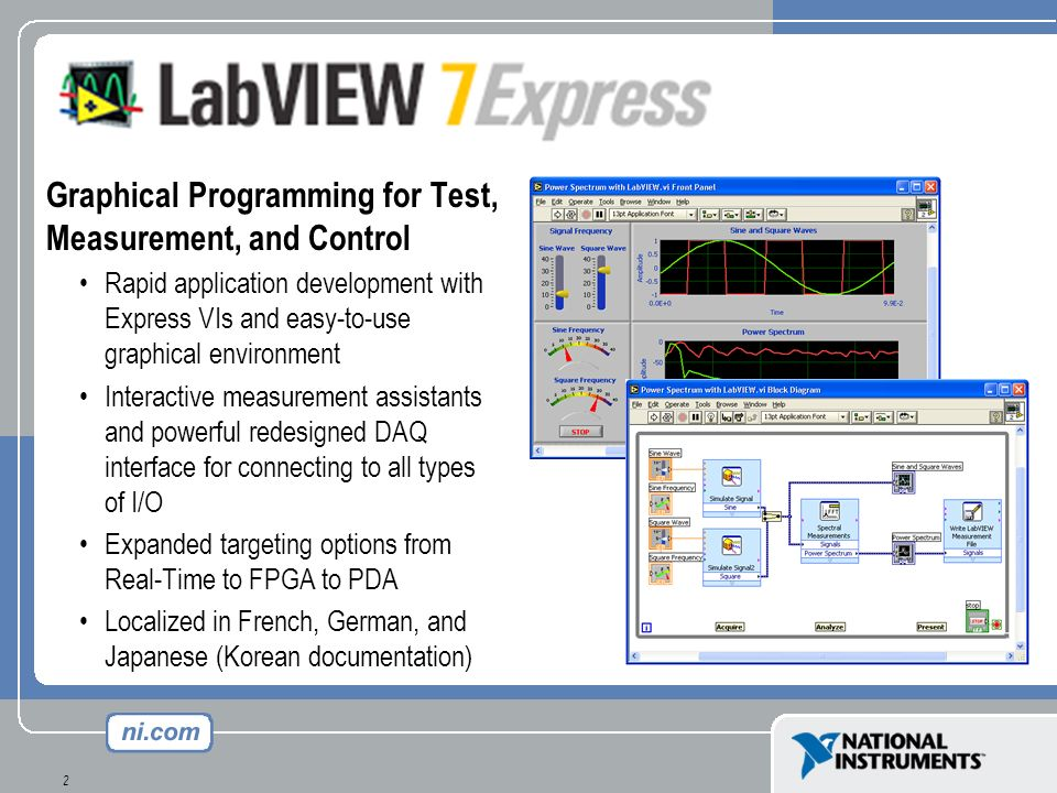 2 Graphical Programming for Test, Measurement, and Control Rapid application development with Express VIs and easy-to-use graphical environment Intera