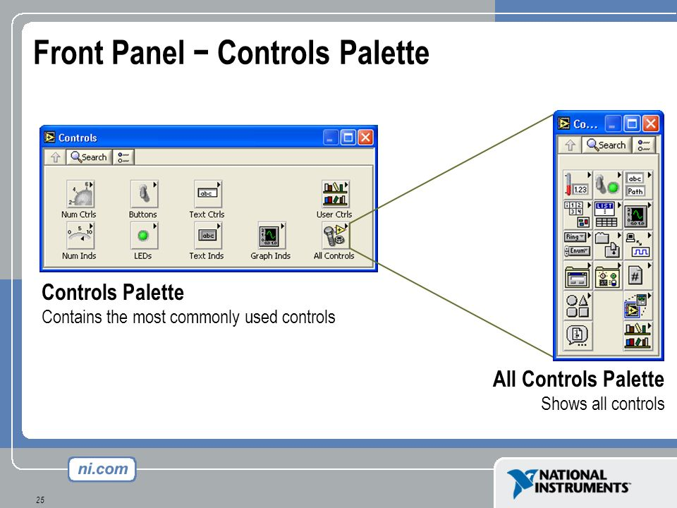 25 Front Panel Controls Palette Controls Palette Contains the most commonly used controls All Controls Palette Shows all controls