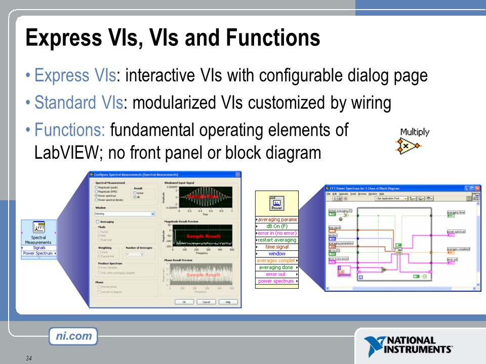 34 Express VIs, VIs and Functions Express VIs: interactive VIs with configurable dialog page Standard VIs: modularized VIs customized by wiring Functi