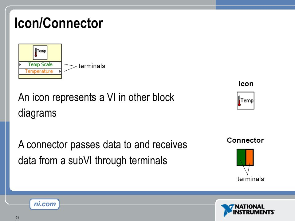 52 Icon/Connector An icon represents a VI in other block diagrams A connector passes data to and receives data from a subVI through terminals Icon Con