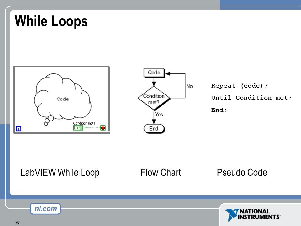63 While Loops LabVIEW While Loop Flow Chart Pseudo Code Repeat (code); Until Condition met; End;
