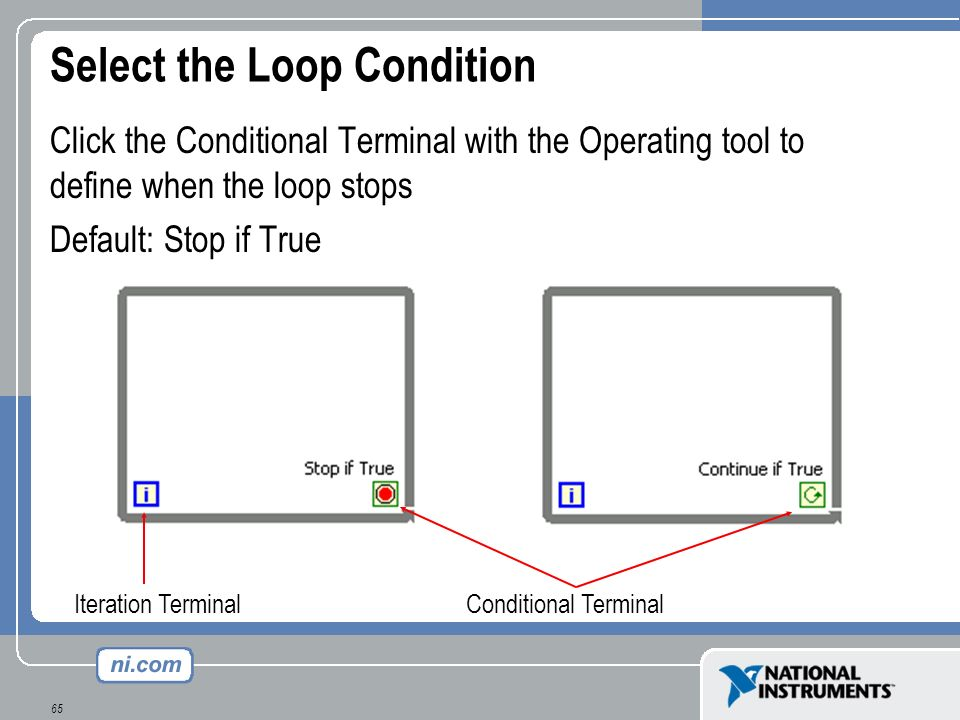 65 Select the Loop Condition Click the Conditional Terminal with the Operating tool to define when the loop stops Default: Stop if True Iteration Term