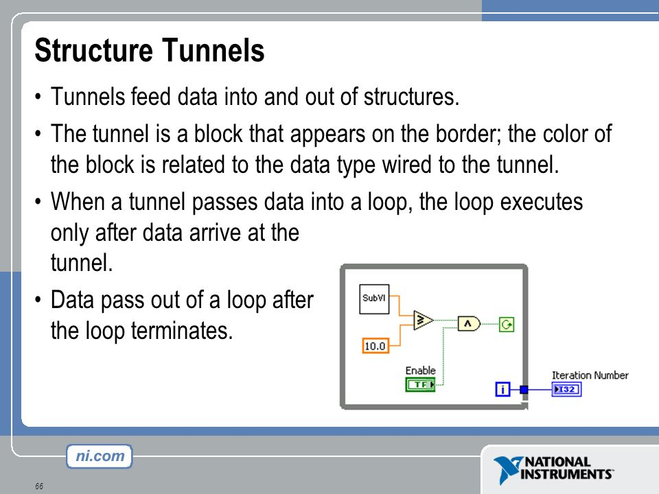 66 Structure Tunnels Tunnels feed data into and out of structures. The tunnel is a block that appears on the border; the color of the block is related