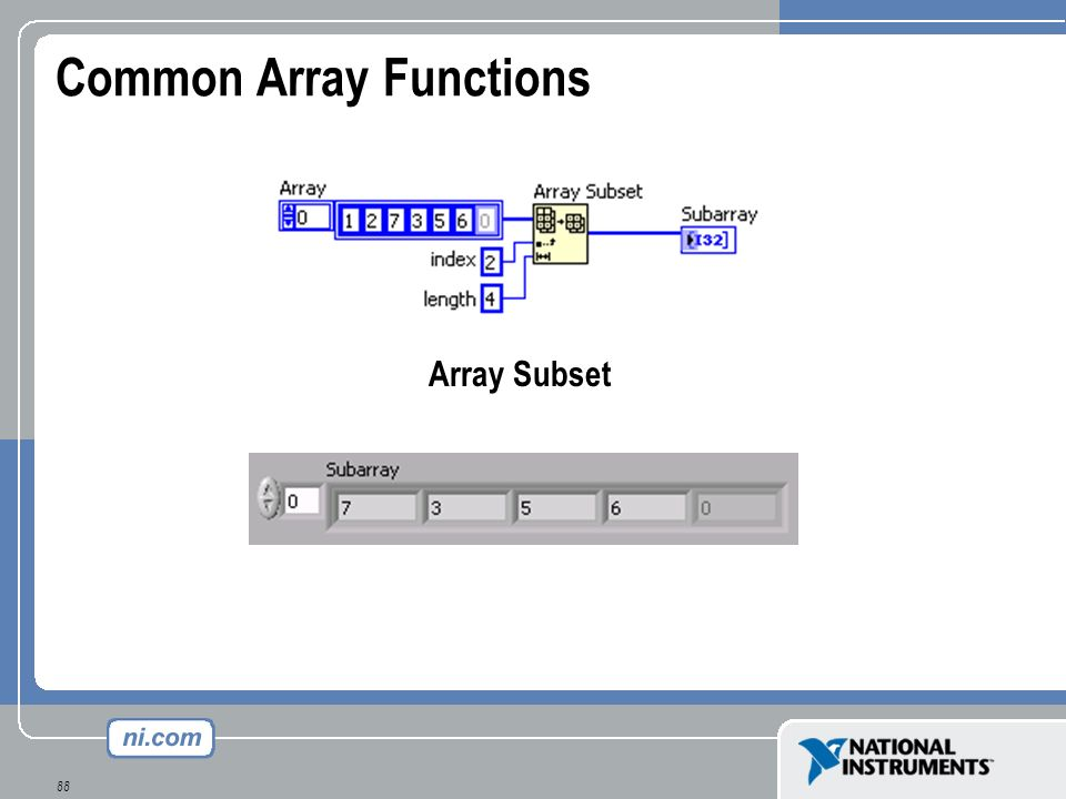 88 Array Subset Common Array Functions