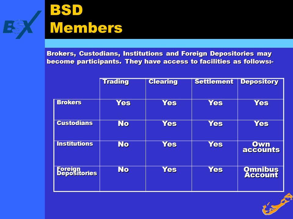 BSD MembersTradingClearingSettlementDepositoryBrokersYesYesYesYes CustodiansNoYesYesYes InstitutionsNoYesYes Own accounts Foreign Depositories NoYesYe