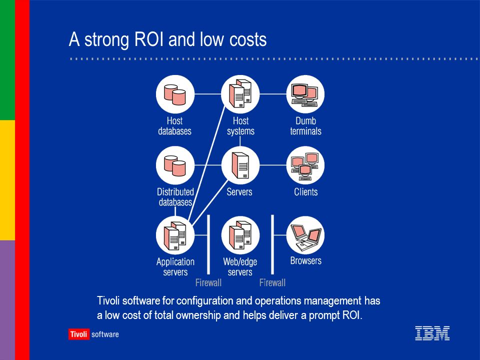 A better solution from IBM Built on industry standards with an open architecture Backed by IBM global expertise and resources Designed to work with other IBM software and third-party software Tivoli software solutions are part of IBM, a worldwide industry leader.