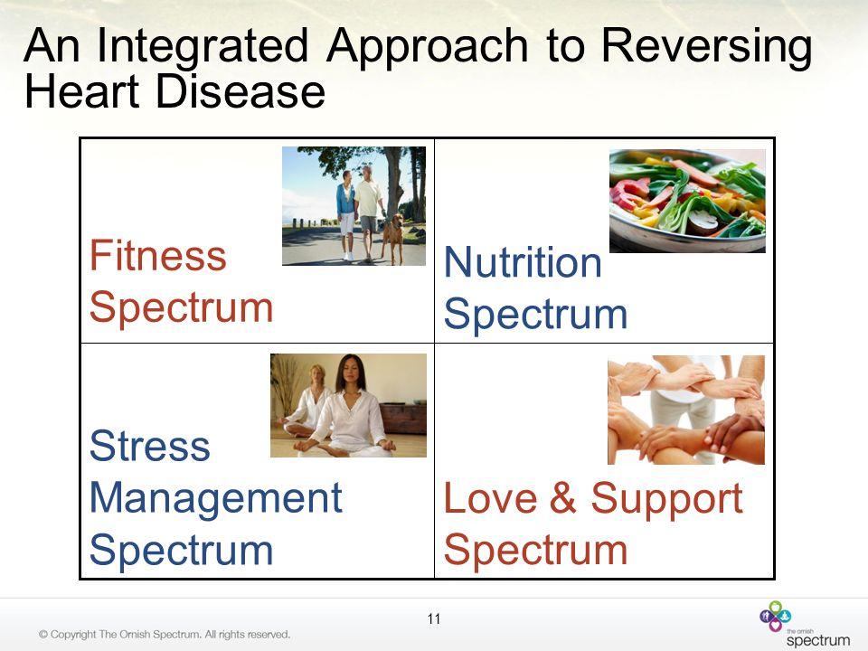 An Integrated Approach to Reversing Heart Disease 11 Love & Support Spectrum Stress Management Spectrum Nutrition Spectrum Fitness Spectrum