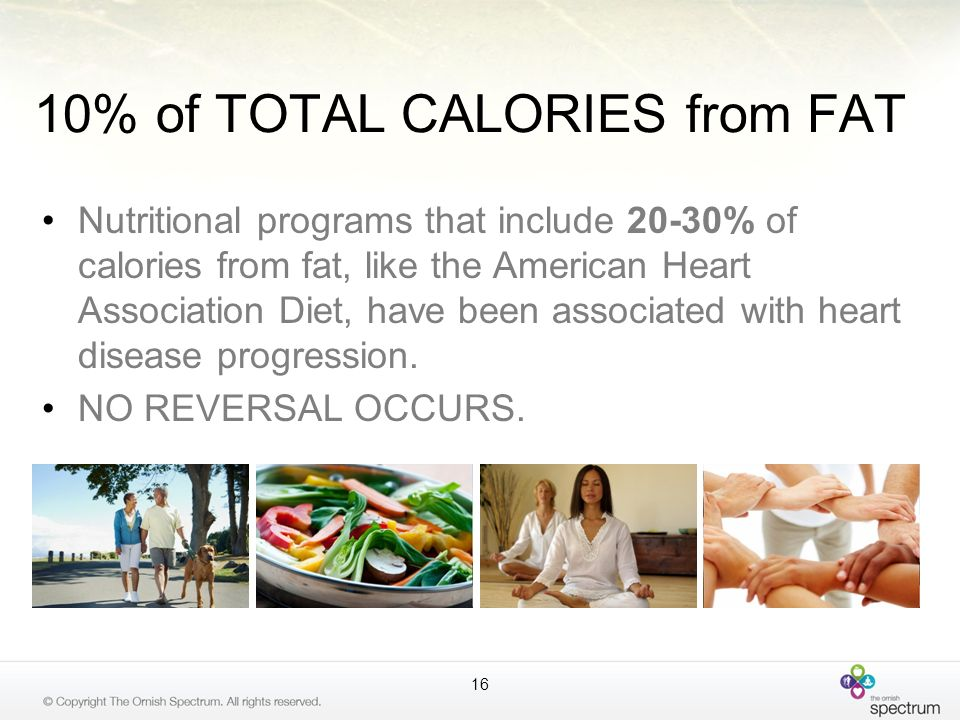10% of TOTAL CALORIES from FAT Nutritional programs that include 20-30% of calories from fat, like the American Heart Association Diet, have been asso