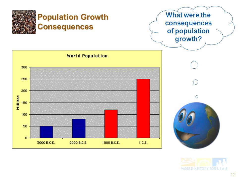 12 What were the consequences of population growth? Population Growth Consequences