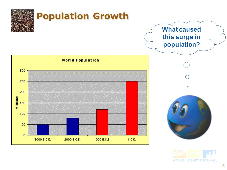 5 What caused this surge in population? Population Growth