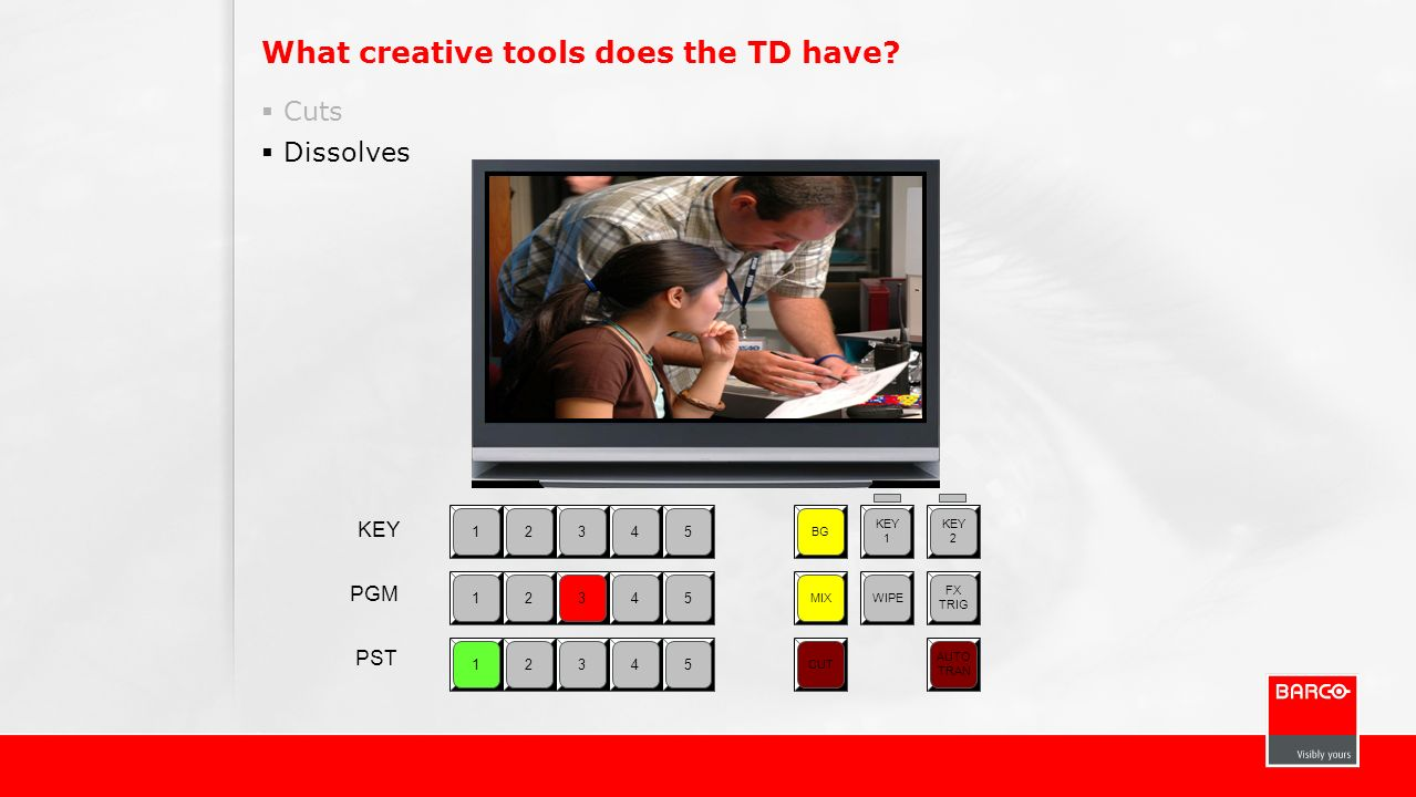 What creative tools does the TD have? Cuts Dissolves 12345 BG KEY 1 KEY 2 MIXWIPE FX TRIG CUT AUTO TRAN 12345 12345 KEY PGM PST