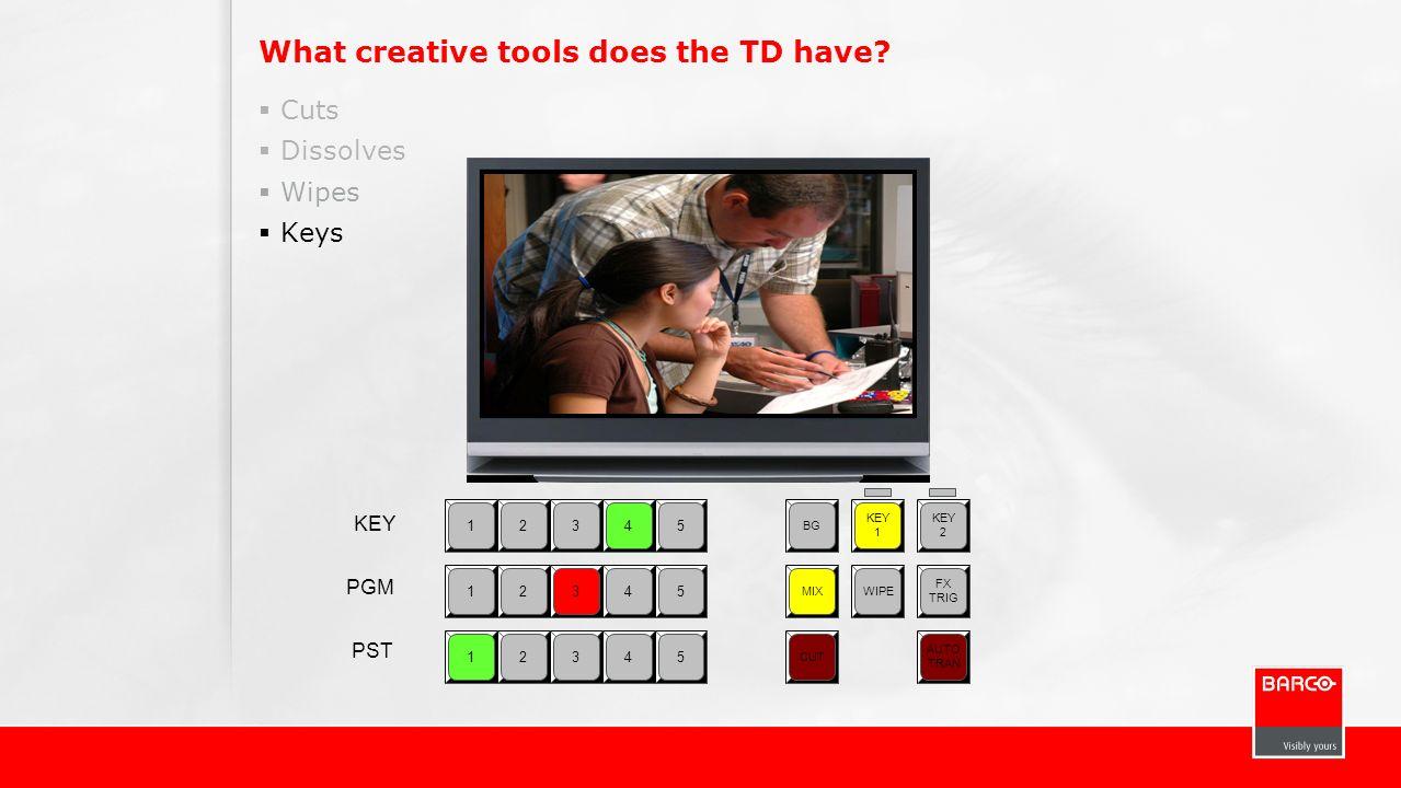 What creative tools does the TD have? Cuts Dissolves Wipes Keys 12345 BG KEY 1 KEY 2 MIXWIPE FX TRIG CUT AUTO TRAN 12345 12345 KEY PGM PST