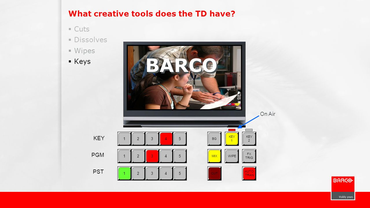 What creative tools does the TD have? Cuts Dissolves Wipes Keys 12345 BG KEY 1 KEY 2 MIXWIPE FX TRIG CUT AUTO TRAN 12345 12345 KEY PGM PST On Air BARC
