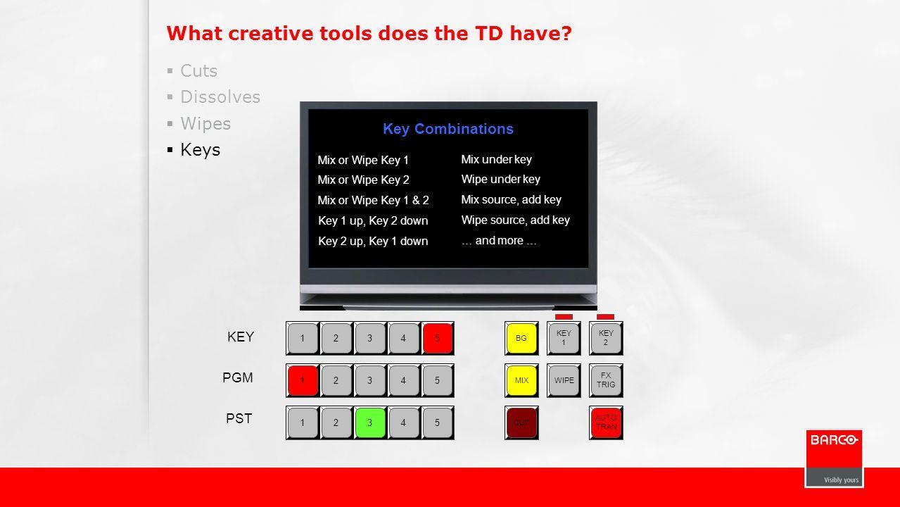 What creative tools does the TD have? Cuts Dissolves Wipes Keys 12345 BG KEY 1 KEY 2 MIXWIPE FX TRIG CUT AUTO TRAN 12345 12345 KEY PGM PST Key Combina