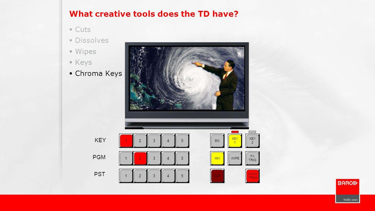 What creative tools does the TD have? Cuts Dissolves Wipes Keys Chroma Keys 12345 BG KEY 1 KEY 2 MIXWIPE FX TRIG CUT AUTO TRAN 12345 12345 KEY PGM PST