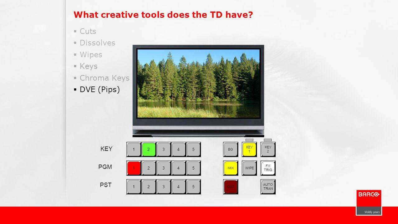 What creative tools does the TD have? Cuts Dissolves Wipes Keys Chroma Keys DVE (Pips) 12345 BG KEY 1 KEY 2 MIXWIPE FX TRIG CUT AUTO TRAN 12345 12345