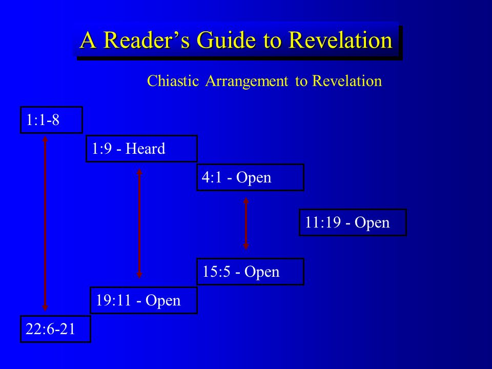 A Readers Guide to Revelation Chiastic Arrangement to Revelation 1:1-8 22:6-21 1:9 - Heard 19:11 - Open 4:1 - Open 15:5 - Open 11:19 - Open