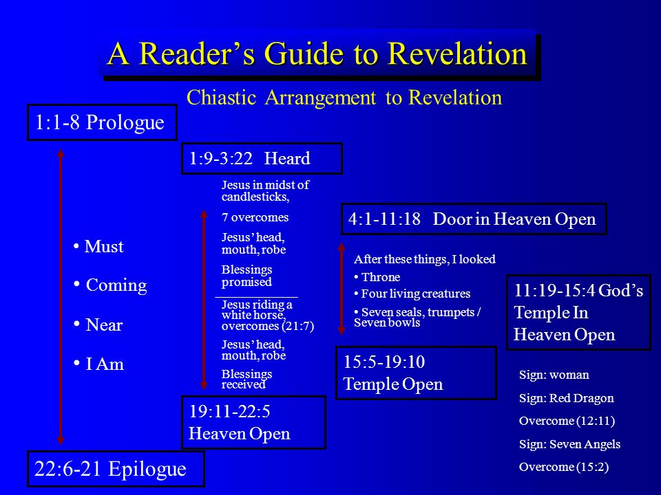 A Readers Guide to Revelation Chiastic Arrangement to Revelation 1:1-8 Prologue 22:6-21 Epilogue Must Coming Near I Am 1:9-3:22 Heard 19:11-22:5 Heave