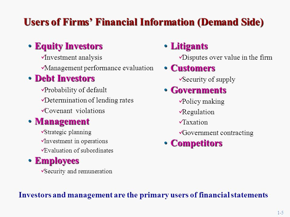 1-5 Users of Firms Financial Information (Demand Side) Equity InvestorsEquity Investors Investment analysis Management performance evaluation Debt InvestorsDebt Investors Probability of default Determination of lending rates Covenant violations ManagementManagement Strategic planning Investment in operations Evaluation of subordinates EmployeesEmployees Security and remuneration LitigantsLitigants Disputes over value in the firm CustomersCustomers Security of supply GovernmentsGovernments Policy making Regulation Taxation Government contracting CompetitorsCompetitors Investors and management are the primary users of financial statements