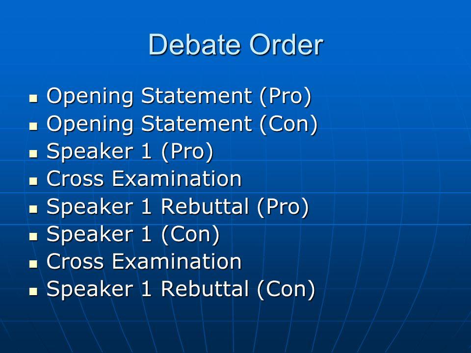 Debate Order Opening Statement (Pro) Opening Statement (Pro) Opening Statement (Con) Opening Statement (Con) Speaker 1 (Pro) Speaker 1 (Pro) Cross Exa