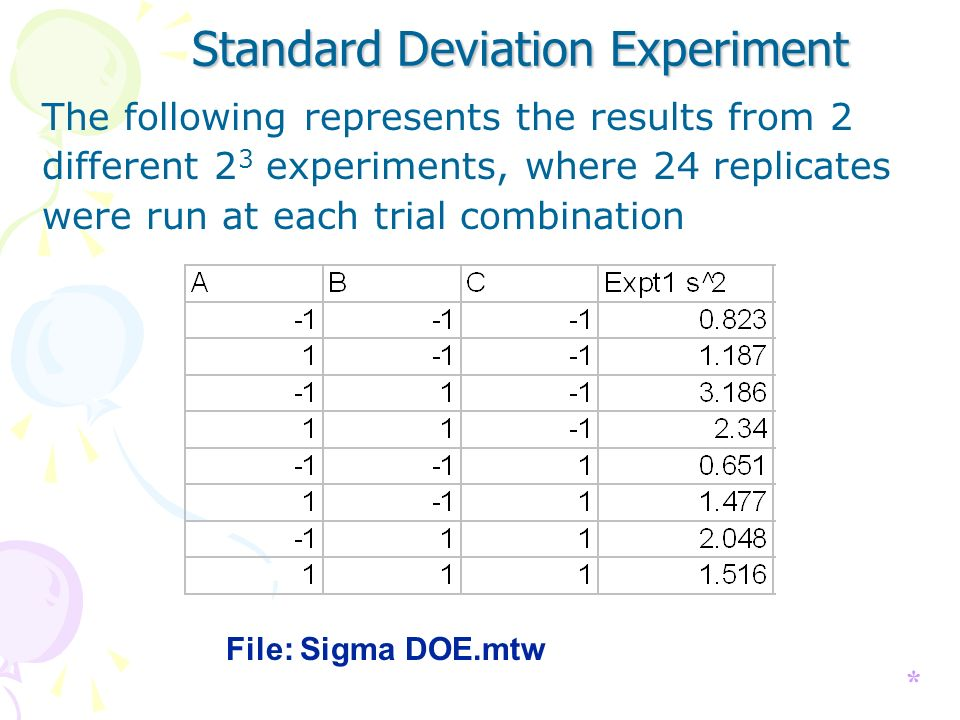 DOE for Standard Deviations The basic approach involves taking n replicates at each trial setting The response of interest is the standard deviation (