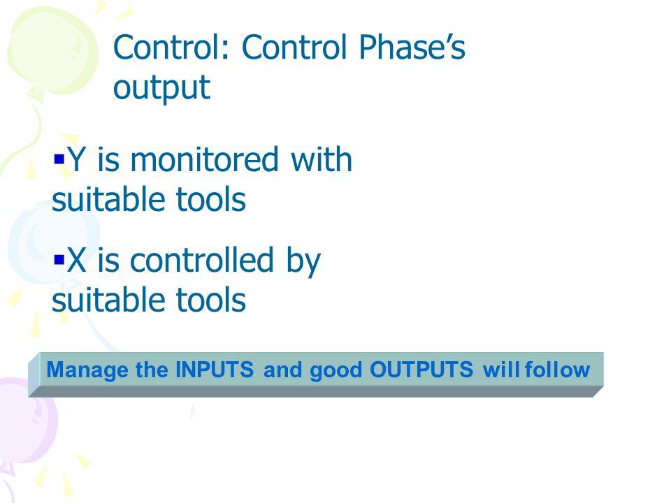 Control: SPC
