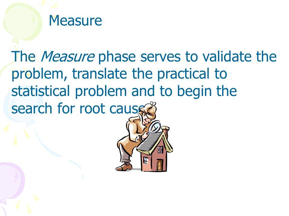30 - 50 10 - 15 4-8 Potential Key Process Input Variables (KPIVs) 8 - 10 KPIVs Optimized KPIVs 3-6 Key Leverage KPIVs Inputs Variables Process Map Mul