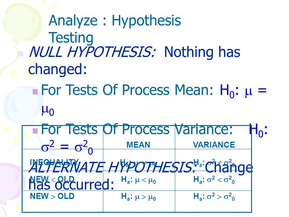 The Alternative Hypothesis Statement generally held to be true if the null hypothesis is rejected Can be based on a specific engineering difference in