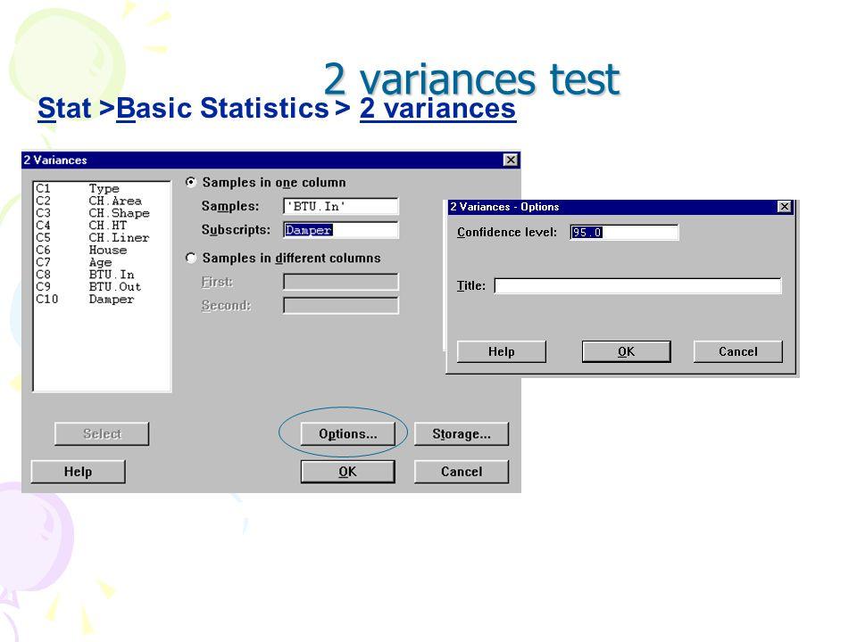 Descriptive Statistics Graph: BTU.In by Damper Two-Sample T-Test and CI: BTU.In, Damper Two-sample T for BTU.In Damper N Mean StDev SE Mean 1 40 9.91
