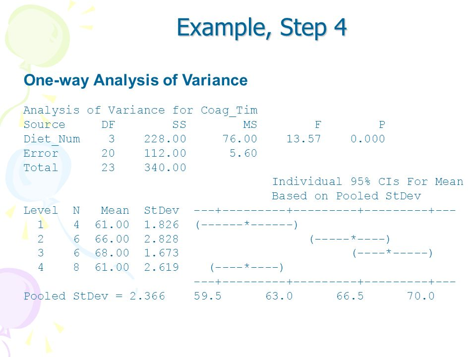 Example, Step 4 Construct the ANOVA Table (using Minitab): Stat > ANOVA > One-way... Hint: Store Residuals & Fits for later use