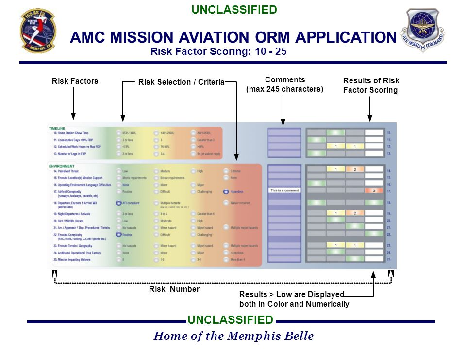 Home of the Memphis Belle UNCLASSIFIED AMC MISSION AVIATION ORM APPLICATION Risk Factor Scoring: 10 - 25 Results of Risk Factor Scoring Risk Factors Risk Number Results>Low are Displayed both in Color and Numerically Risk Selection/Criteria Comments (max245characters)